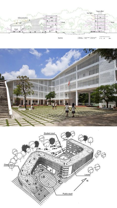 Binh Duong School | Education architecture, School architecture, Cultural architecture