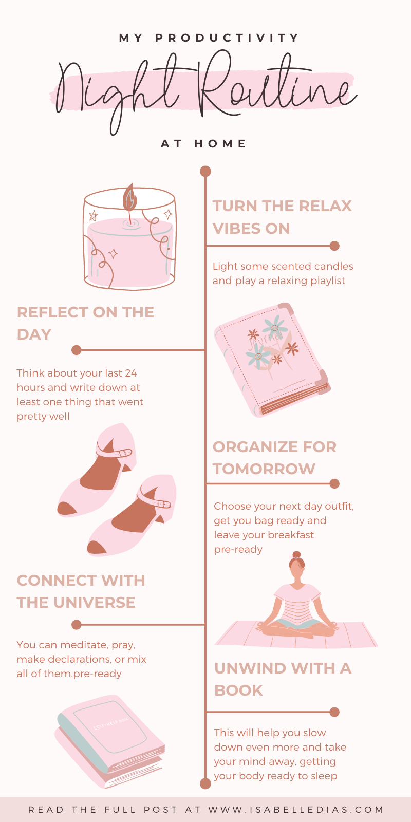 My 5-STEP Night Routine for a Productive Day