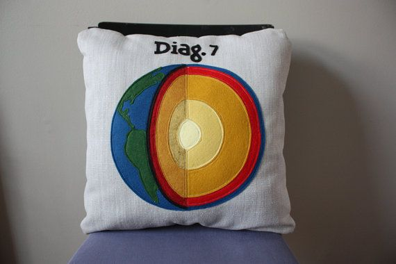 I want this pillow.  I am in geology geek love right now.