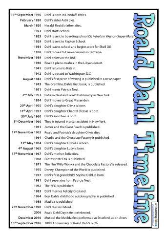 Roald Dahl Timeline Posters And Questions Escribir