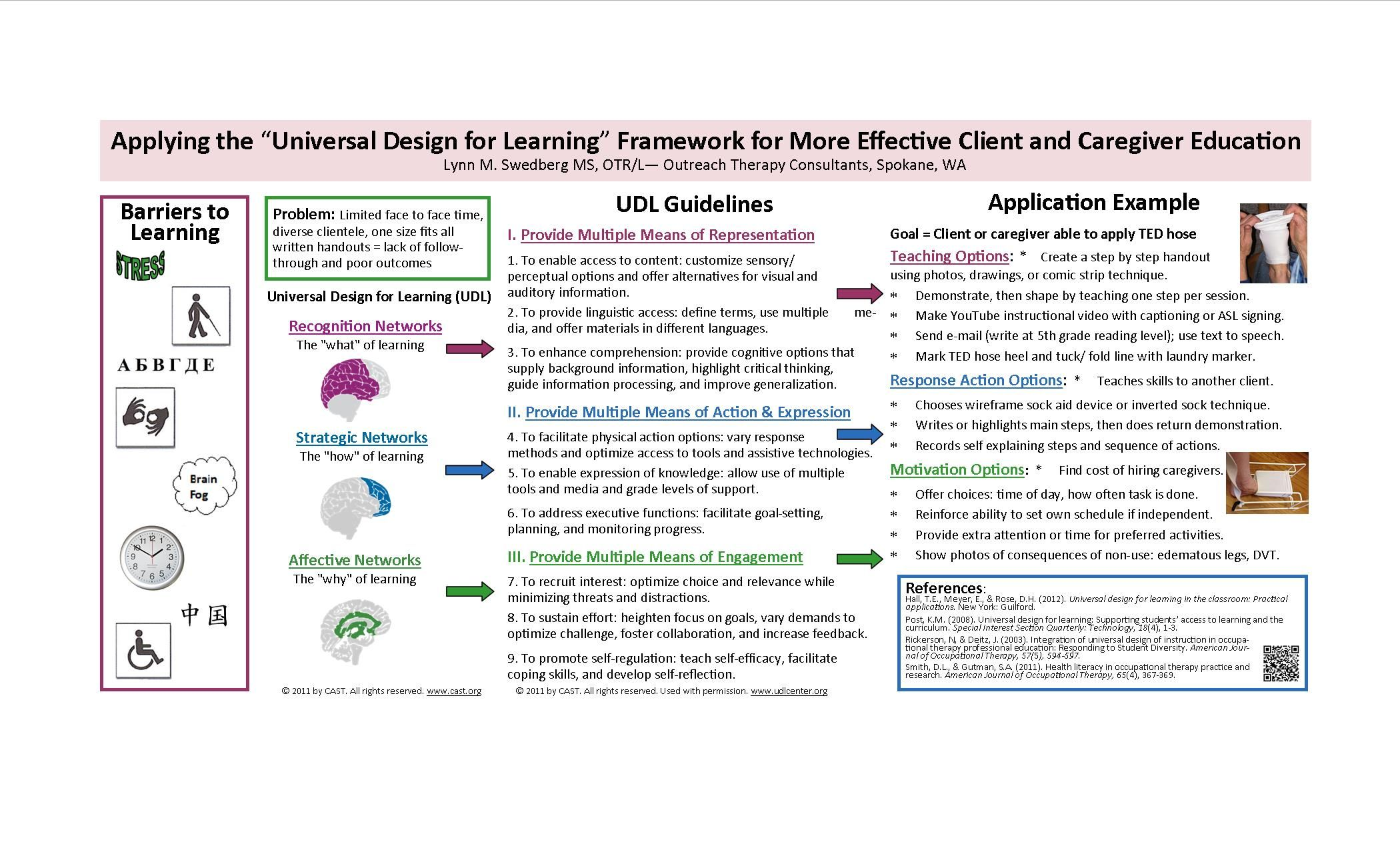 Poster On Application Of Udl To Occupational Therapy