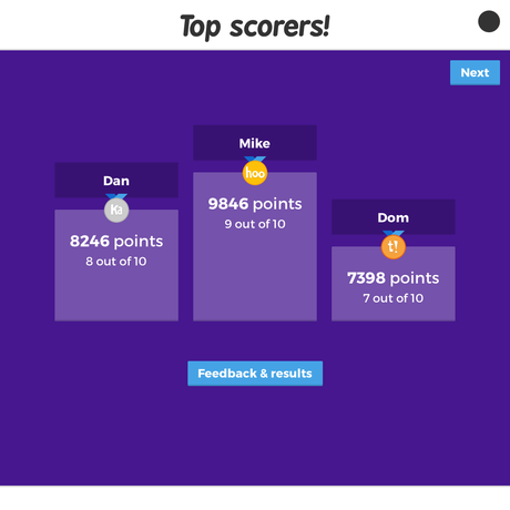 Everyone wants to win bragging rights for becoming the kahoot. 6 Ways To Make A Kahoot Awesome Kahoot Podium Teacher Help