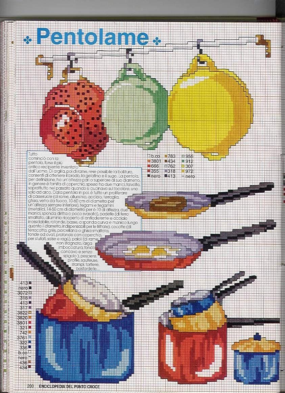 cucina pentole colorate