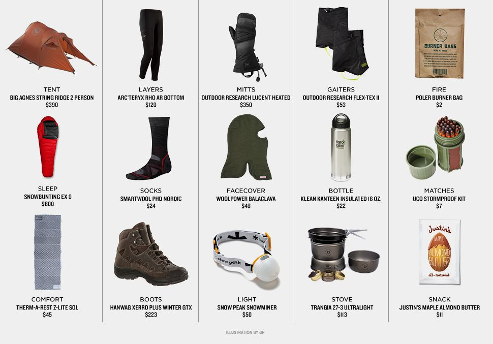 15 Winter Camping Essential Gear | Hiking Tips and Gears