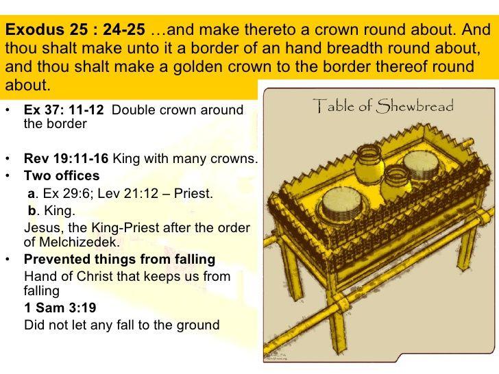 Amazing Table Of Shewbread Holy Cherubim Mercy Seat Bible Download Free Architecture Designs Scobabritishbridgeorg