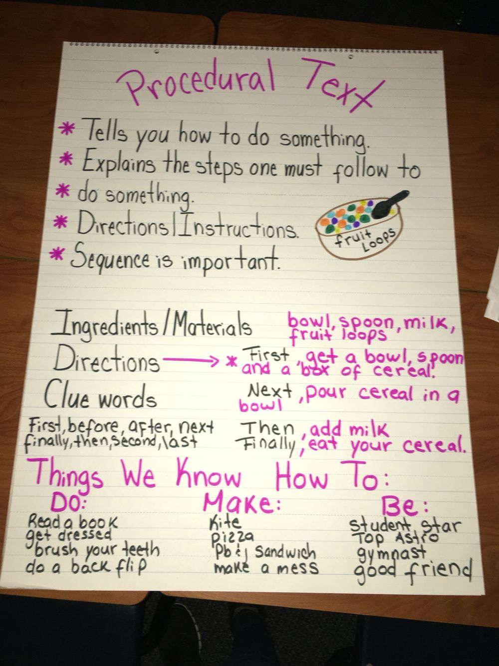 hight resolution of Procedural text …   Writing instruction