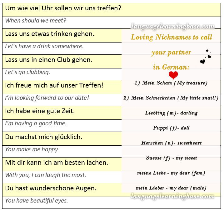 Alphabet dating deutsch