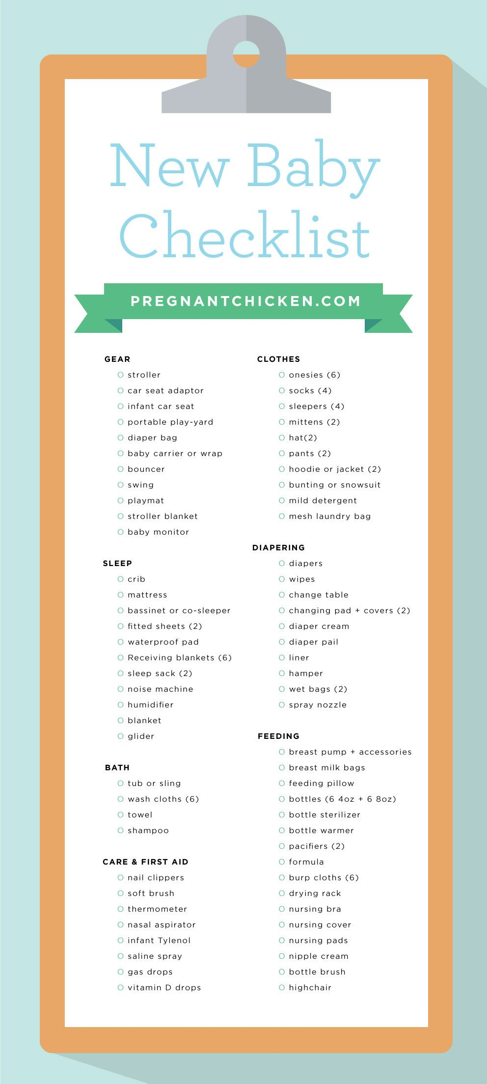 New Baby Checklist  What To Get When Expecting  Budgeting