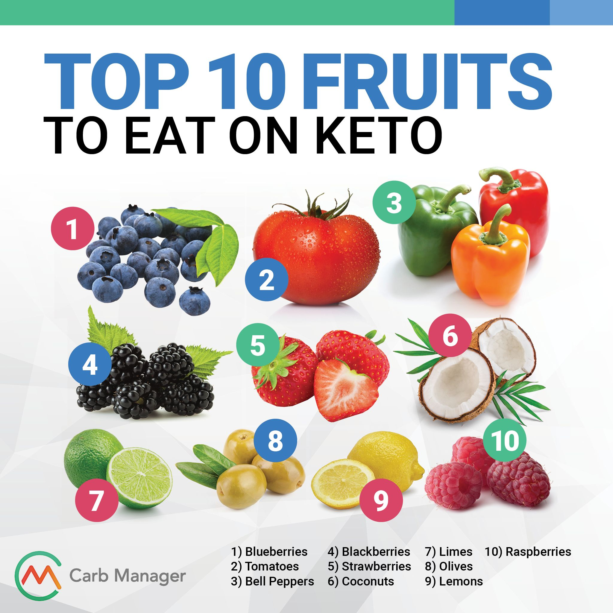 keto diet include fruit
