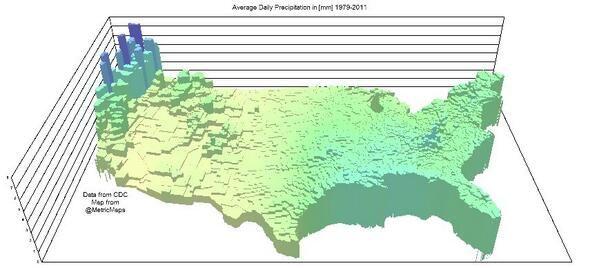 Singleton average annual rainfall
