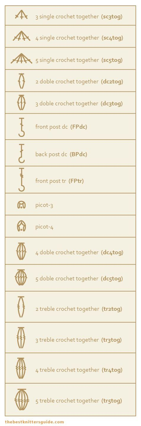 The Best Knitters Guide Crochet Stitches Symbols Abbreviations
