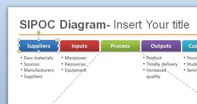 Free Sipoc Powerpoint Template For Six Sigma Powerpoint Templates Templates Powerpoint
