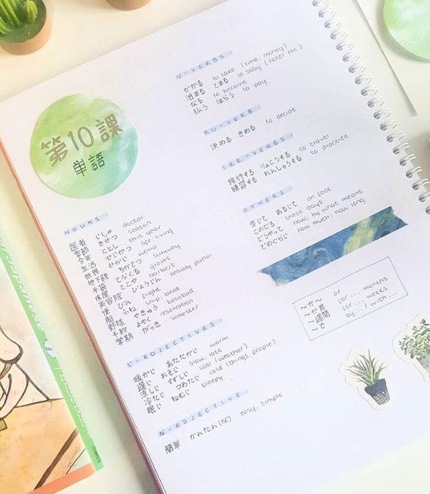 Anime Guide To Hiragana: Japanese Language Learning