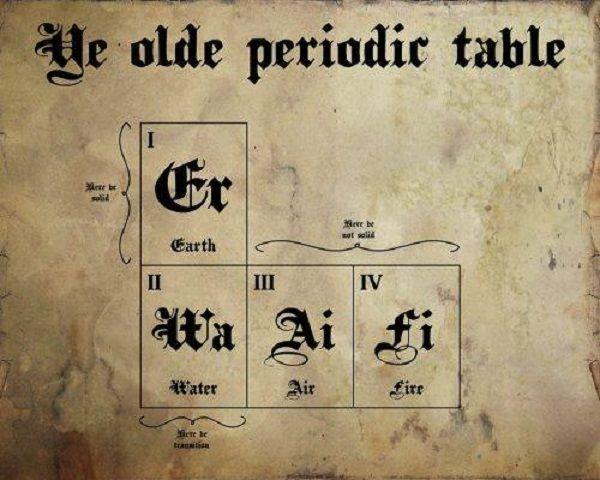 La primera tabla peridica humor cientfico pinterest tabla la primera tabla peridica urtaz Images