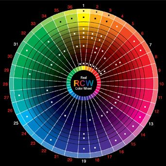 18 best Color wheel samples images on Pinterest | Color wheels, Colors and  Color combinations