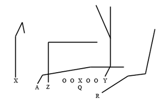 Football Pass Plays Diagrams Google Search Plays