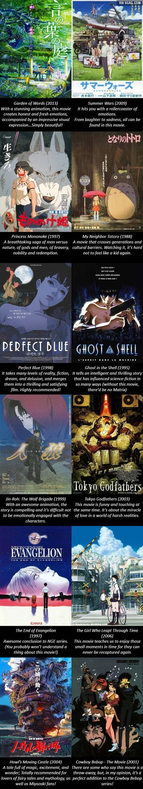 Here's a list of my favorite anime movies that I