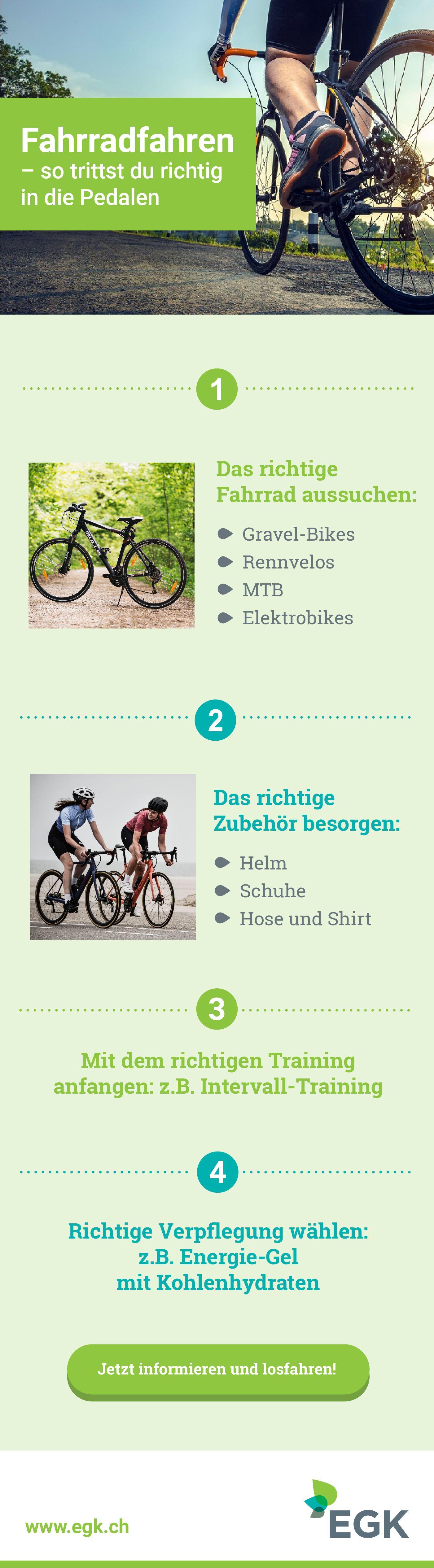 Fahrrad Aussuchen Zubehor Training U V M Fahrrad Fahren