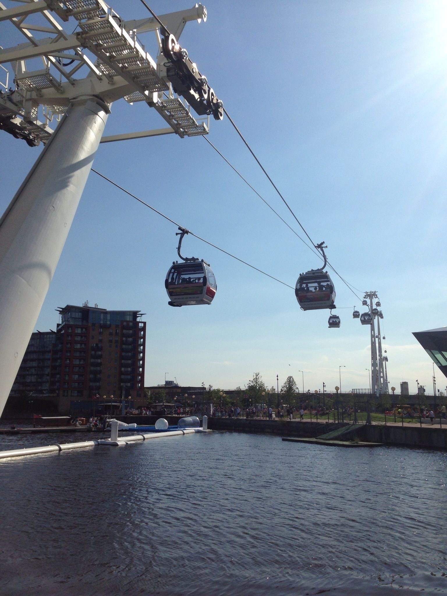 Emirates Air Line Cable Cars Favorite Places Cable Cars London