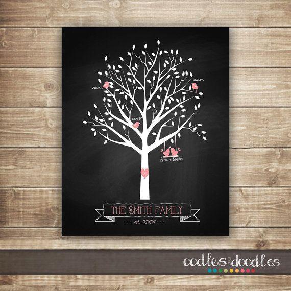 Printable Family Tree Printable File Personalized Family Tree