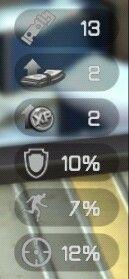Maximum equipement percentence's 13 Flash bang,2 double money,2 double xp,10%armor,7%agility,12%accuracy