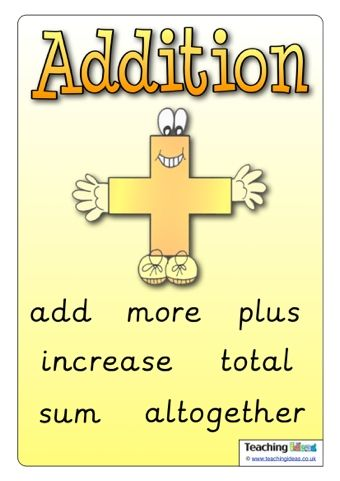 Addition Vocabulary Poster | Vocabulary posters, Vocabulary, Math vocabulary
