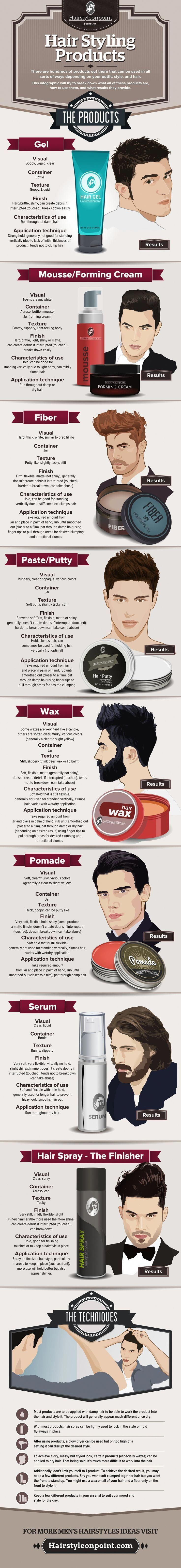 Simple Guide To Men S Hairstyling Products And How To Use Them Infographic Mens Hairstyles Long Hair Styles Hair And Beard Styles