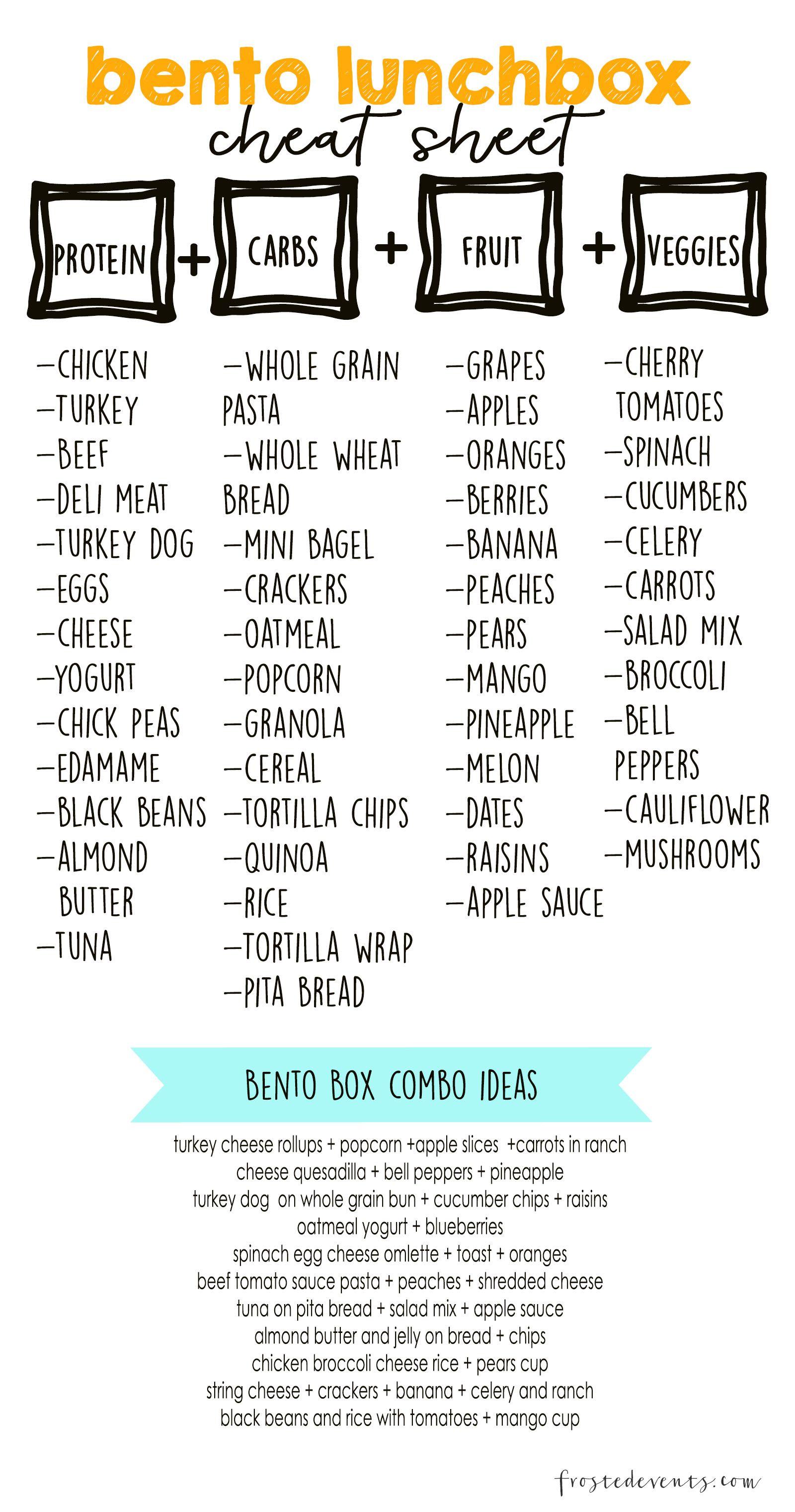 Bento Box Lunch Ideas + Cheat Sheet