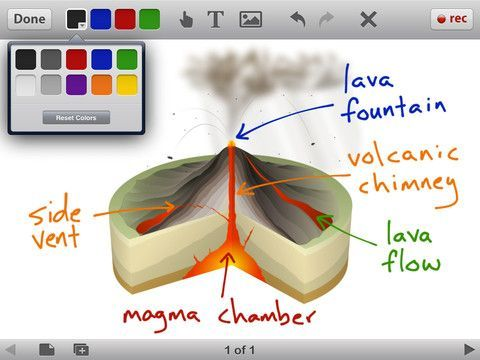 Educreations Interactive Whiteboard free. iPad