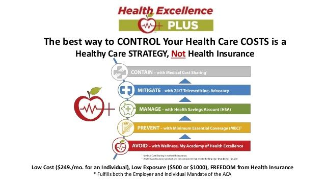 Affordable Health Care - Wellness Works Group | Affordable ...