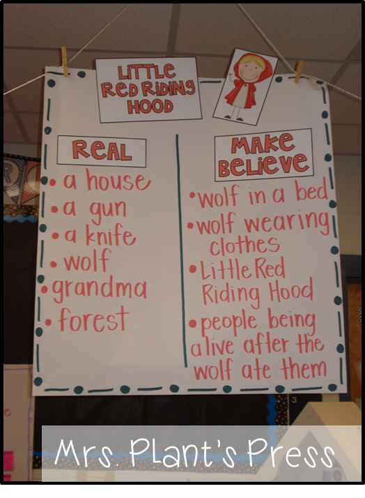 17 Best images about class room on Pinterest   Homeschool, Busy ...