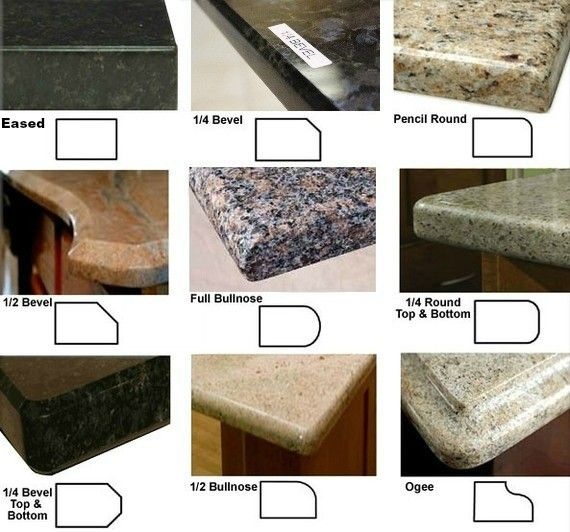 Counter Top Edge Options