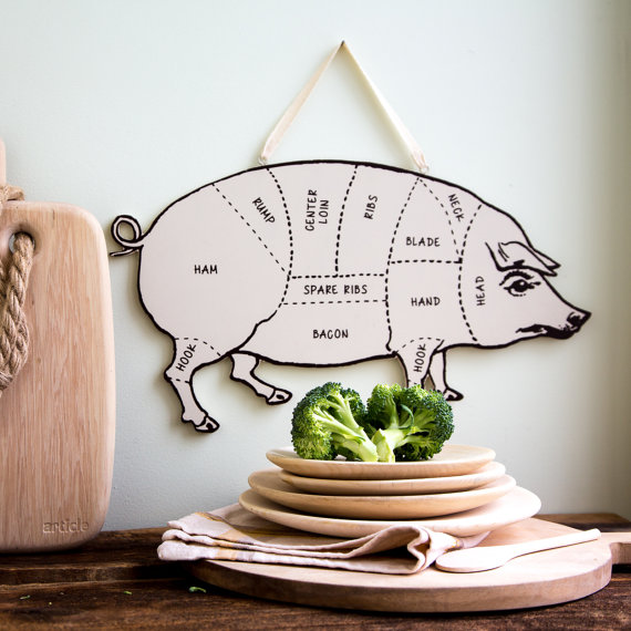 Decorative PIG For Your Kitchen Meat Cutting Chart Useful
