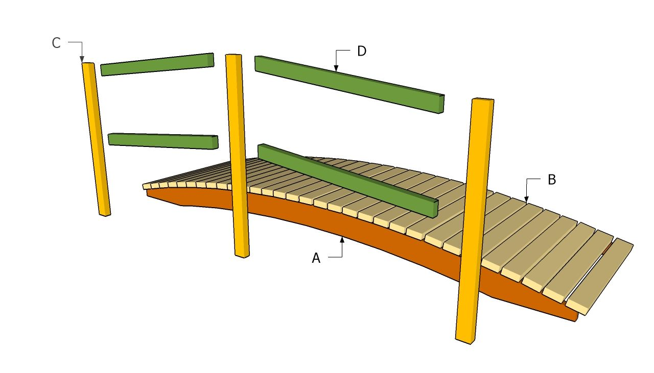 Beau Backyard Bridges | Garden Bridge Plans Free | Free Garden Plans   How To  Build Garden