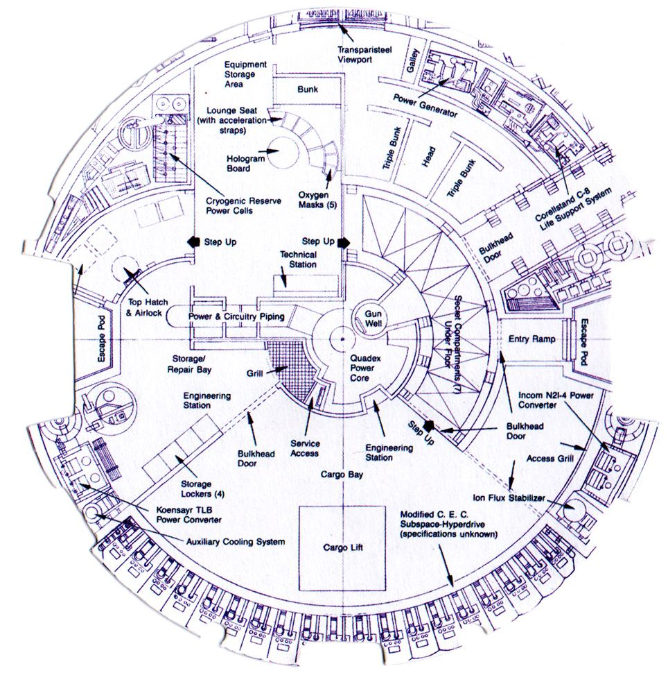 Spaceship Interior Layout Google Search Flow Charts Diagram Pinterest Falcons