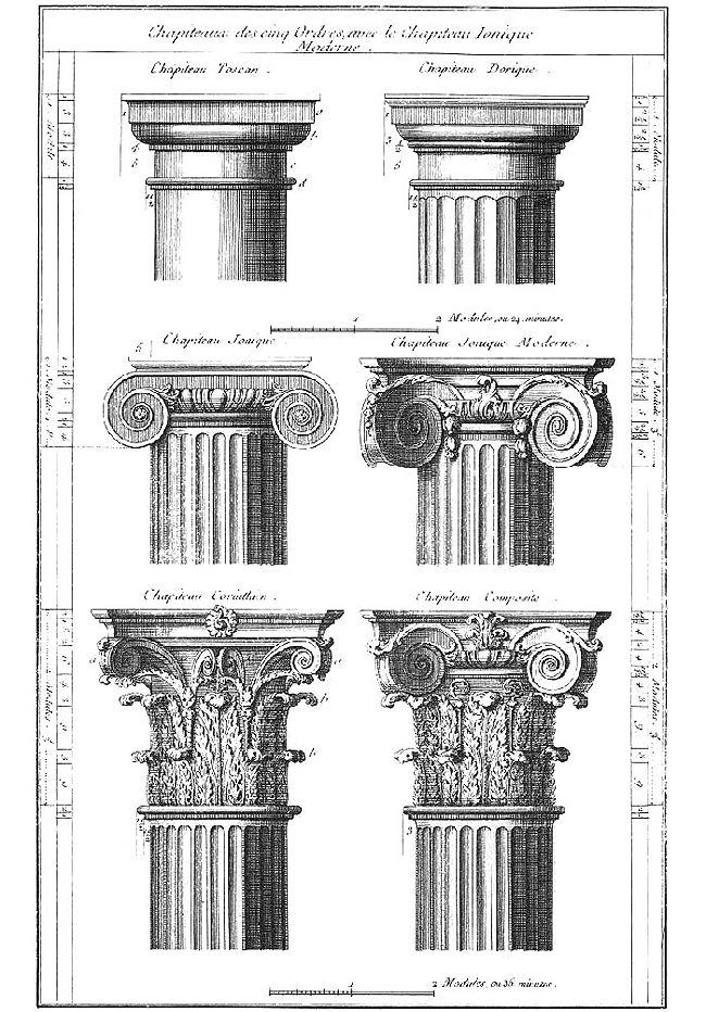 Ionic order the ionic order came from eastern greece for All architectural styles