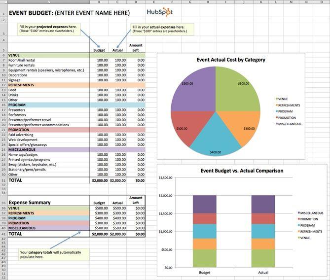 EventBudgetJpg  Marketing Tools  Documents