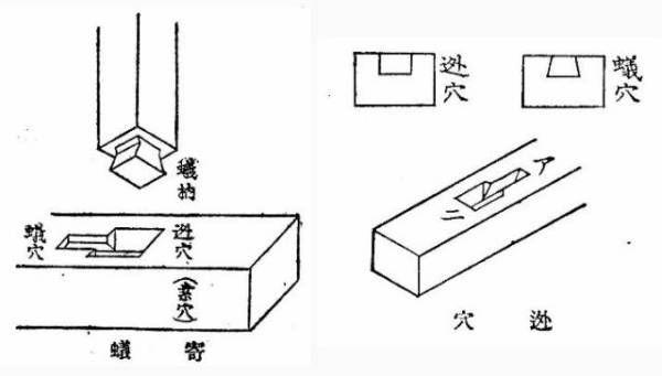 日本の建物づくりを支えてきた技術 35の補足 寄せ蟻