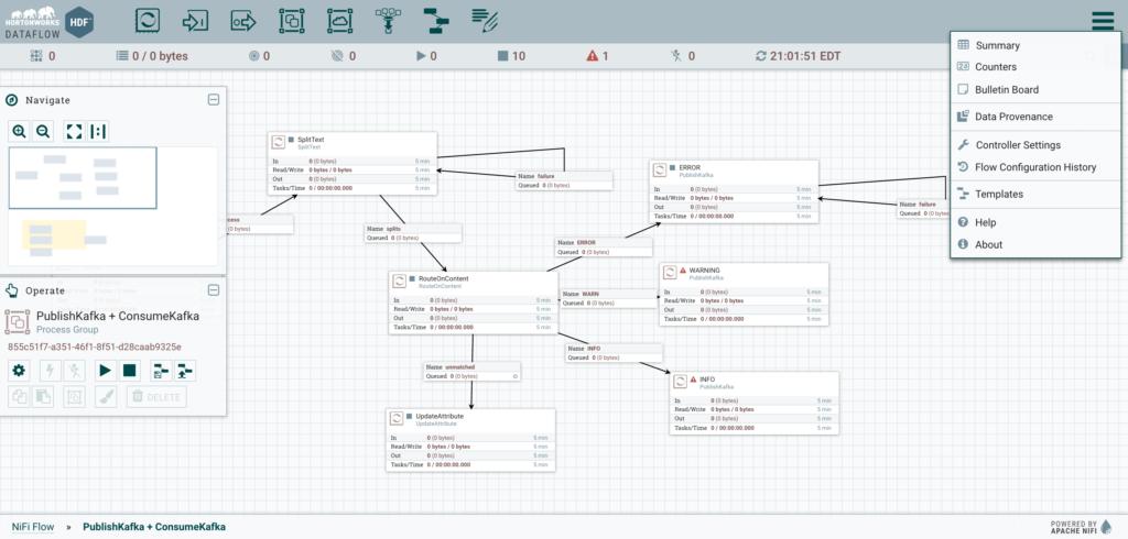 announcing hortonworks dataflow  hdf  2 0 ga  with images