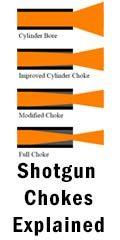 remington owners manual