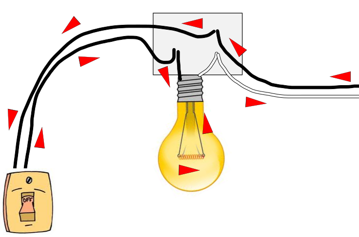 Pull Chain Light Switch Replacement Interesting Technical Tuesdays Replace A Pull Chain With A Light Switch At