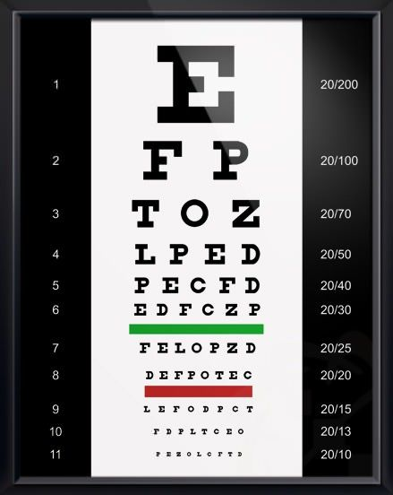 Snellen Eye Chart 20x26 Doctors Anatomy Posters Dramatic Play