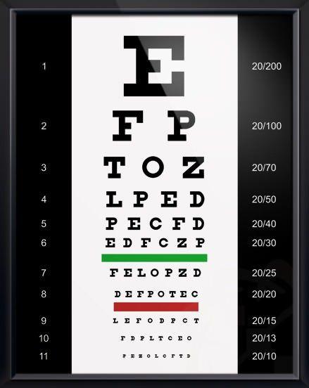 Snellen Eye Chart 20x26 Doctors Anatomy Posters Pinterest