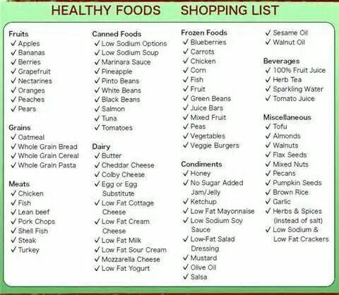 High Cholesterol Foods List Uk