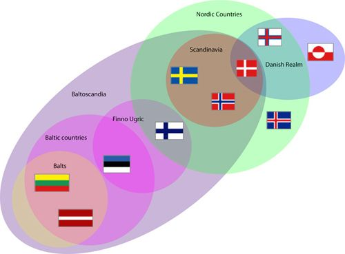 Scandinavia Vs Nordic Countries Venn Diagram Scandinavia Nordic Countries Nordic