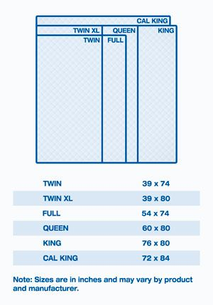 Mattress Size Chart And Dimensions For The Home