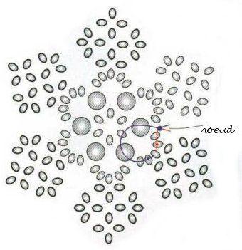Pendentif en perle schema