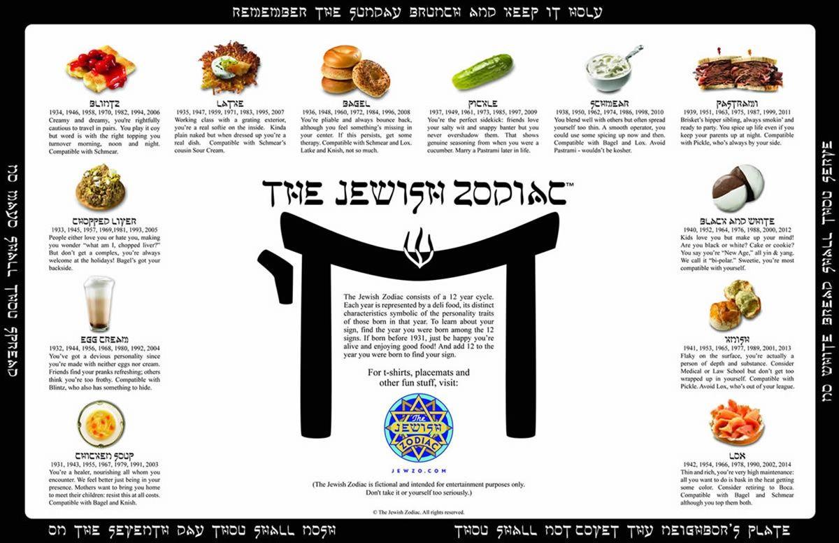 The Jewish Zodiac The Chinese Quest Jewish Deli Jewish Recipes Food Signs