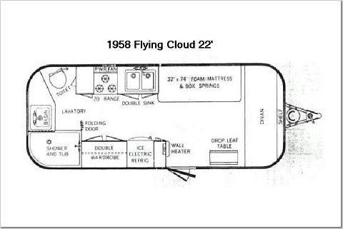 Fp 1958 Flyingcloud 22 Jpg 480 215 321 Airstream Dreams