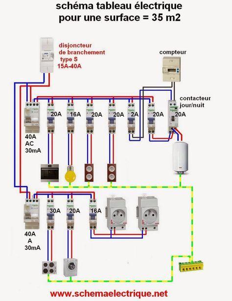 Schma Tableau Electrique Domestique Cblage Et Branchement DUn